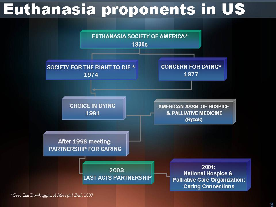 euthanasia ones choice of life or death essay Euthanasia: one's choice of life or death  loved ones, and the healthcare system euthanasia is an effective way to save the human resources and economic costs .