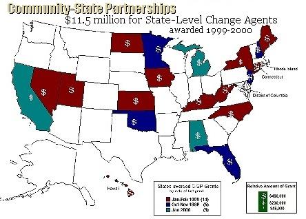 Parteneriate comunitare-state